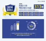 CMS에듀 2016 KMO 1차 수상자
