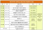 KOTERA 정책자금 평생교육원 7월 특별 세미나 일정표