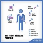 OT, 종합 웨어러블 옵션 '플라이바이' 출시∙∙∙이동 중 보안 결제 지원