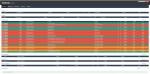 비디오 품질 측정의 혁신적인 기술인 PVQ(체감 비디오 품질) 측정 기능이 Aurora에 추가, 본 기능을 이용하여 파일 기반 콘텐츠의 요약된 품질 측정 결과를 정확하게 파악 가능