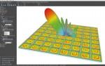 5G 안테나 프론트엔드 모듈의 엠파이어 XPU 시뮬레이션 모델