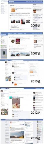 페이스북 뉴스피드의 디자인 변천사
