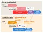 도시바 자료: 이지 프로토타이핑 솔루션 개발 스케줄과 기존 방식과의 비교