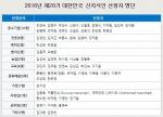 2016 하반기 신지식인 선정자 명단 발표