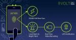 호신용 앱 247SOS가 정식 런칭됐다
