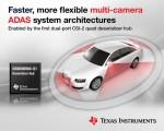TI, 업계 최초 MPI 카메라 직렬 인터페이스 2 규격 충족 '듀얼 포트 쿼드 디시리얼라이저 허브' 제품 출시