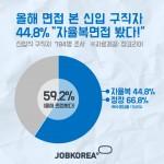 최근 신입직 채용 면접에서 자율복 면접을 도입하는 기업들이 늘고 있다