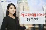 신한금융투자(대표이사 강대석)가 9월 고객수익률 우수 직원 TOP5를 선정하고, 그 결과를 10월 26일(수) 공개했다