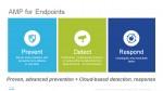 시스코 코리아가 엔드포인트 AMP을 발표했다