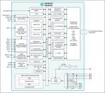 메디컬·피트니스 웨어러블 기기 설계를 간소화하는 맥심 초저전력 고성능 MCU MAX32630/MAX3263 블록 다이어그램