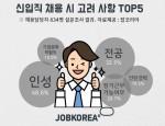 잡코리아가 기업 채용담당자 834명을 대상으로 신입사원 채용 시 가장 중요하게 고려하는 사항에 대해 설문조사를 실시했다