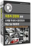 산업조사 전문 기관인 IRS글로벌은 자동차 경량화 관련 소재별 국내외 시장전망과 핵심기술 개발동향 보고서(Market-Report)를 발간했다. 사진은 자동차 경량화(2016)-표지