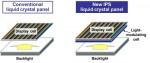 기존 제품과 신규 액정 패널과의 구조 비교