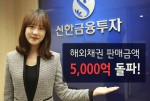 신한금융투자가 해외채권 판매금액 5,000억원을 돌파했다고 밝혔다