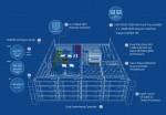 한성SMB솔루션이 무중단·무정전·고가용성을 최우선 하는 SMB규모의 기업용 클라우드 엔터프라이즈 솔루션 큐냅 ES1640dc v2를 23일 전격 출시했다