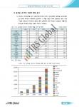 글로벌 에너지저장장치 시장 규모 및 수요 전망 심층 분석 샘플