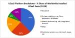 브로드소프트가 IHS마킷 선정 글로벌 UCaaS플랫폼 선도기업이 되었다