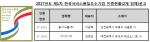 한국서비스진흥협회가 2017년 제1차 한국서비스품질우수기업 인증을 공고했다