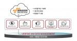베리타스 AWS 지원 360 데이터 관리 솔루션