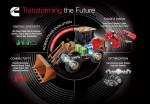 커민스가 건설 및 특수 장비를 위한 미래의 드라이브 라인 컨셉을 발표했다