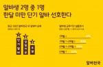 대한민국 알바생들이 한 달 미만의 단기 알바를 선호하는 것으로 밝혀졌다