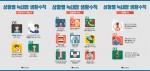 한국녹내장학회는 환자가 일반인 만 30세 이상 500명을 대상으로 녹내장에 대해 설문조사를 실시했다