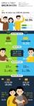 2030세대 영어와 영어 교육에 대한 인식 조사 인포그래픽