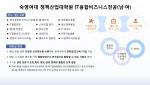 숙명여대 정책산업대학원 IT융합비즈니스전공 4차 산업혁명에 대비한 사물인터넷 교육 과정