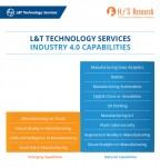 L&T 테크놀로지 서비스가 인더스트리 4.0 청사진 보고서에서 '위너스 서클'에 들었다