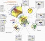 장내 미생물 생태계의 지형도