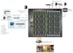 에이텐코리아가 4K 모듈형 매트릭스 스위치 VM3200을 발표했다