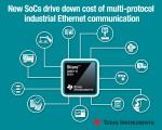 TI 코리아는 비용에 최적화된 산업용 이더넷 통신을 구축할 수 있는 새로운 시타라 AMIC SoC 제품군을 출시했다