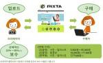 토픽이미지스가 마켓플레이스형 디지털 콘텐츠 매매 사이트 PIXTA의 한국어 사이트를 개설했다