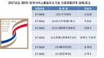 2017년도 제6차 한국서비스품질우수기업인증 업체