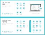 다우기술 그룹웨어 다우오피스가 서비스형 고객을 대상으로 메일형 상품을 출시했다