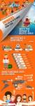 카약이 아태지역 여행객 검색 데이터를 분석해 인기 급부상 예상되는 여행지 10곳을 공개했다
