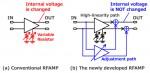 가변 선형 RF증폭기