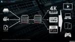 믹스드텍이 하드웨어에 성능에 관계 없이 4K 재생이 가능한 360 VR 서비스를 출시했다고 밝혔다. 사진은 엘라스틱 360 서비스 개요
