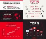 넷플릭스가 공개한 인기정주행 콘텐츠 및 정주행 레이싱 국가별 순위
