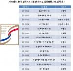 한국서비스진흥협회가 제9차 한국서비스품질우수기업 인증을 공고하였다