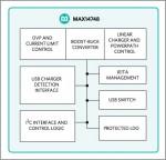 맥심 인터그레이티드 코리아가 업계 최초로 효율 높은 고집적 15W USB 타입 C 충전기·충전 방식 감지 솔루션인 MAX14748을 출시했다