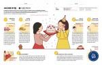 대학내일20대연구소가 발표한 케이크에 대한 20대 인식 조사 결과