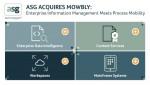 ASG 테크놀로지스가 모블리의 프로세스 모빌리티 플랫폼을 인수했다