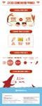 떡볶이에 대한 20대 인식 조사 관련 인포그래픽