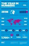 SES Reaches 351 Million TV Homes Worldwide