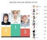 베스트아이돌 5월 1주차 투표 결과