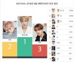 2018년 6월 4째주 베스트아이돌 투표 결과