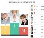 6월 3주차 베스트 아이돌 투표 결과