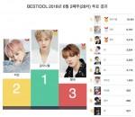 6월 2주차 베스트 아이돌 투표 결과
