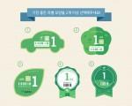 친환경등급제 라벨 디자인